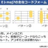 E♭maj7のギターフォーム 3種類