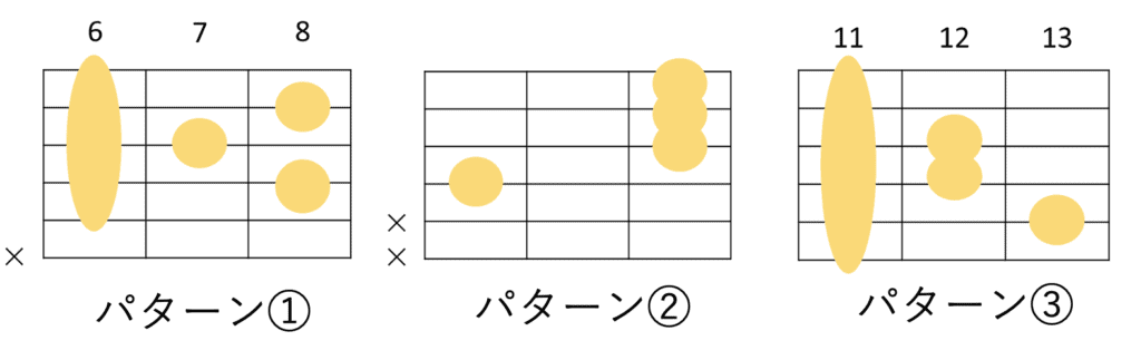E♭maj7のギターコードフォーム 3種類