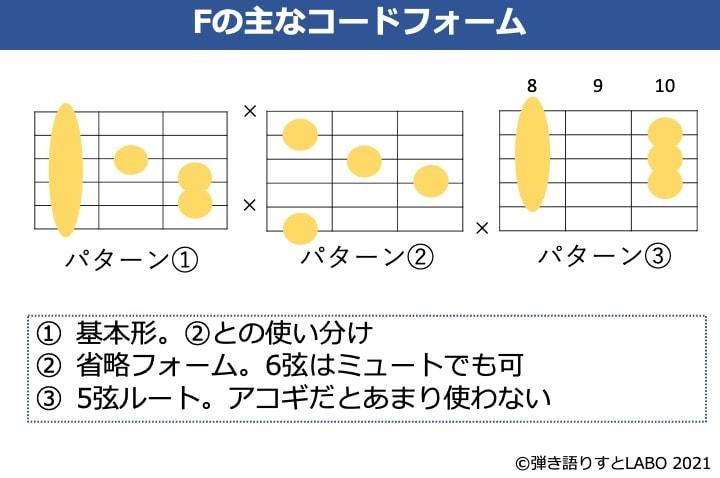 Fコードの主なギターコードフォーム 3種類