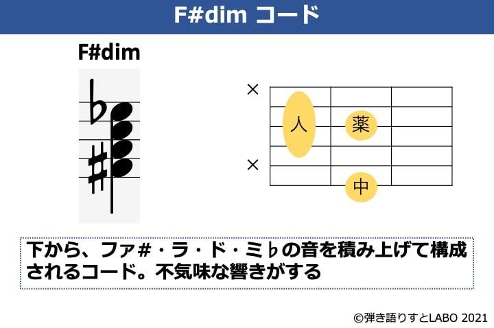 F#dimの構成音とギターコードフォーム