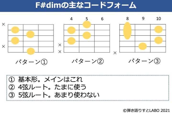 F#dimのギターコードフォーム 3種類