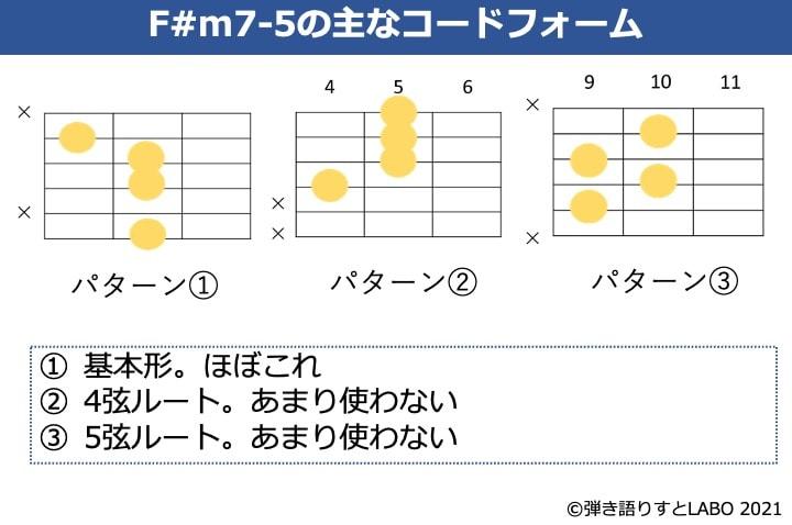 F#m7-5の主なギターコードフォーム 3種類