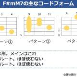 F#mM7のギターコードフォーム 3種類