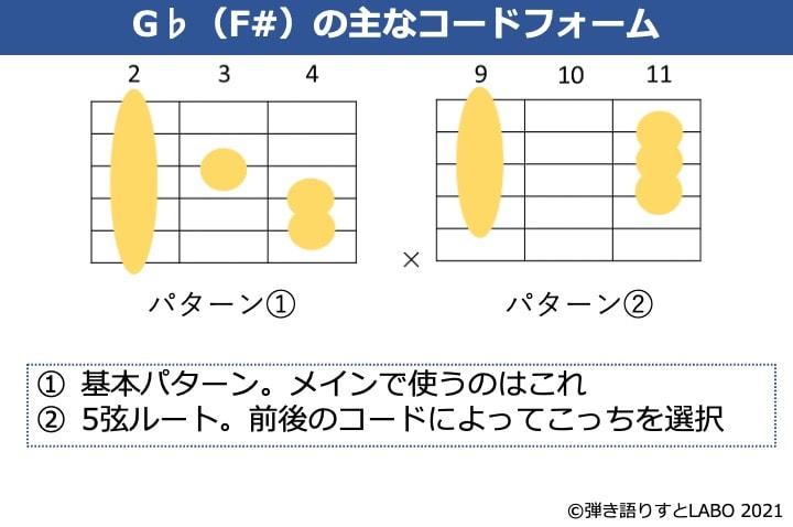 G♭の主なギターコードフォーム 2種類