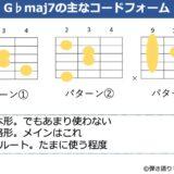 G♭maj7の主なギターコードフォーム 3種類