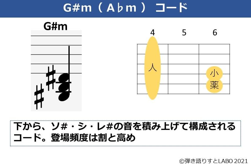 G#mの構成音とギターコードフォーム