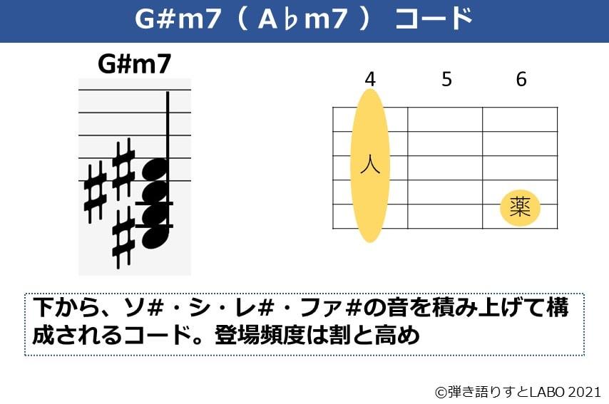 G#m7の構成音とギターコードフォーム
