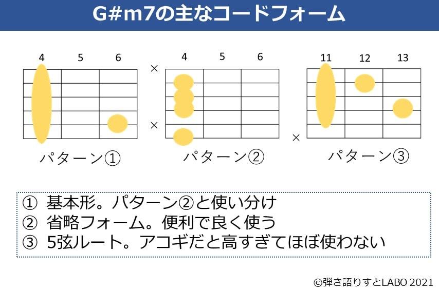 G#m7のギターコードフォーム 3種類