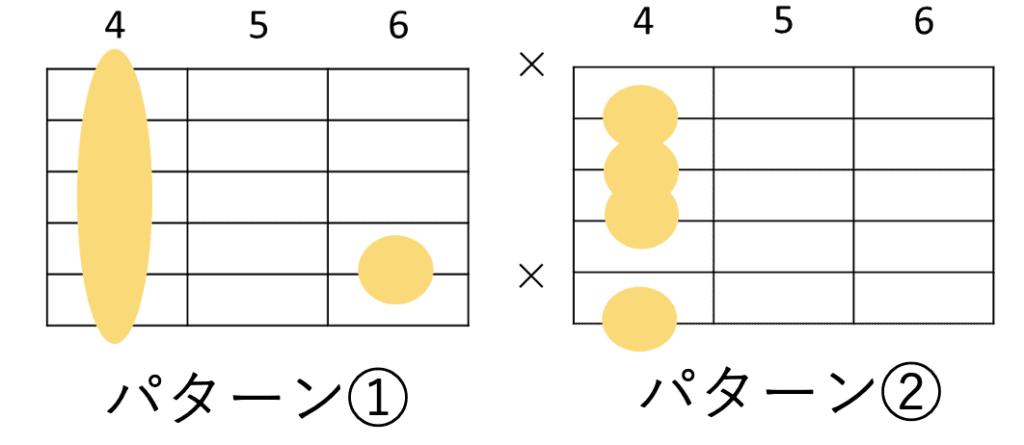 G#m7のアコギでよく使うコードフォーム 2種類