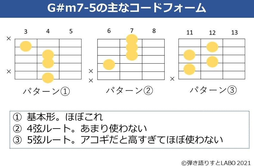 G#m7-5の主なギターコードフォーム 3種類