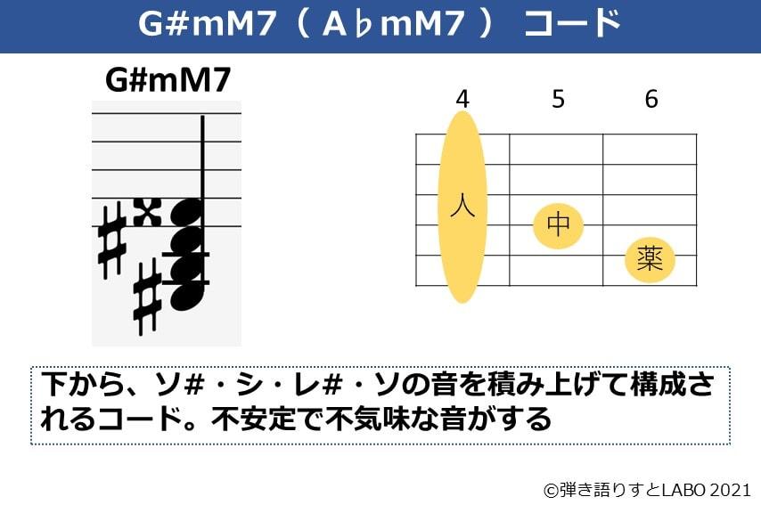 G#mM7の構成音とギターコード