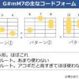 G#mM7の主なギターコードフォーム 3種類