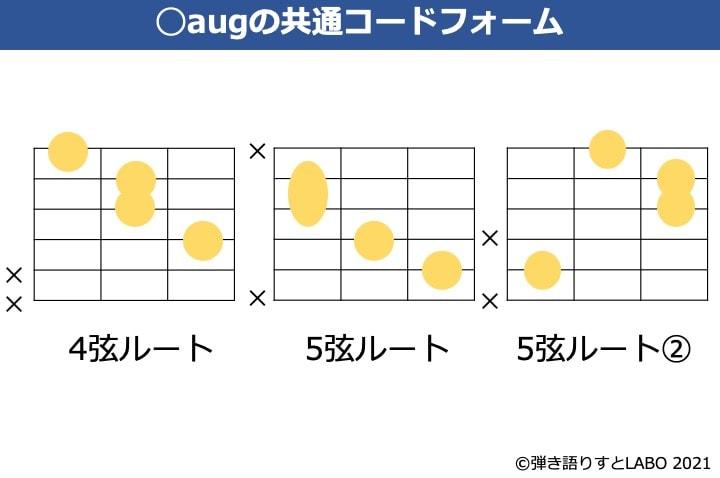 augのギター共通コードフォーム