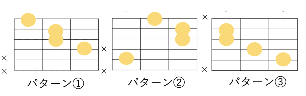ギターにおけるaugコードの共通フォーム