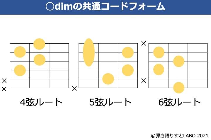 dimのギター共通コードフォーム