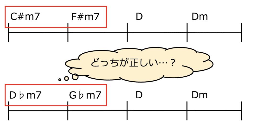 コードで#と♭のどっちを使うのが正しいのか?