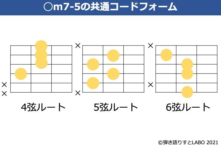 m7-5のギター共通コードフォーム