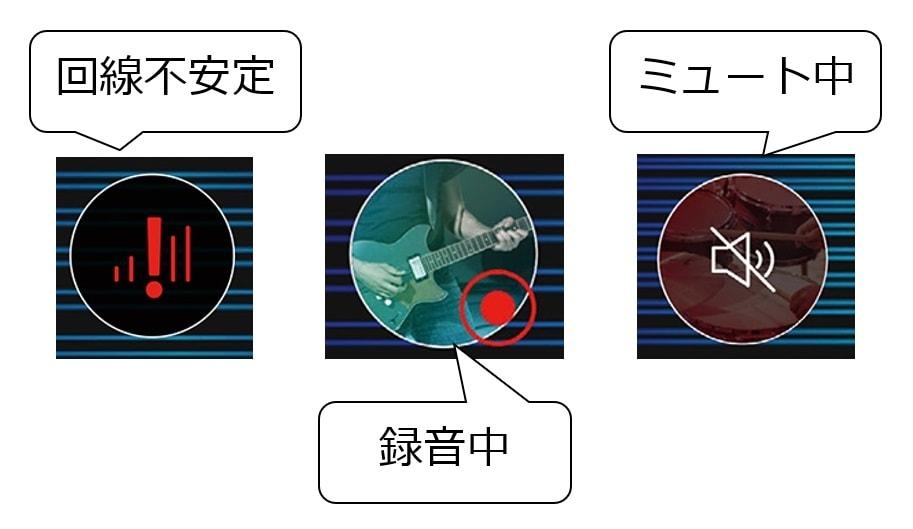モバイル版SYNCROOMのアイコンによる状態確認
