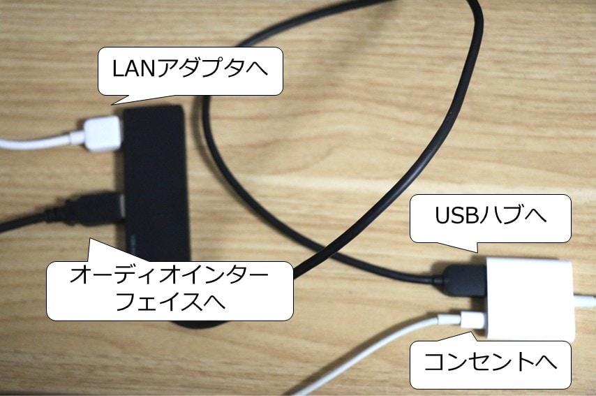 iPhoneで有線LAN接続しながらオーディオインターフェイスを使う方法
