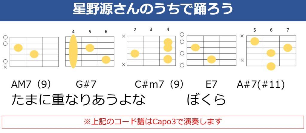 うちで踊ろうのAメロ コード譜とギターコードフォーム