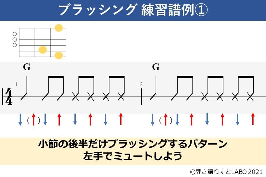ブラッシング練習譜例 8ビート基本パターン
