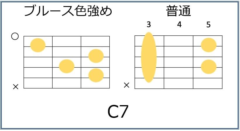 C7のコードフォーム選択でブルースの色合いが変化する