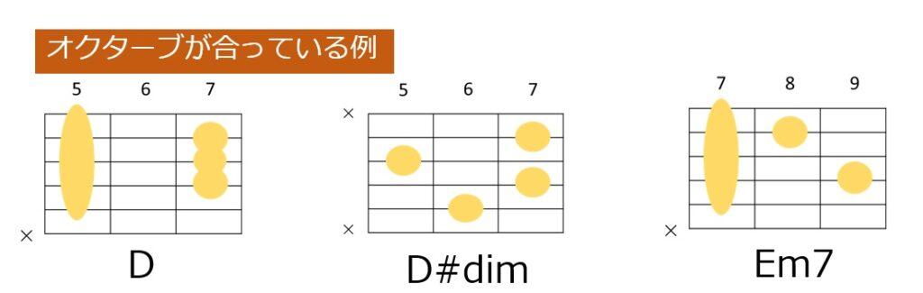 D-D#dim-Em7のコード進行とギターコードフォーム。ルート音が半音上行のキレイな形になっている