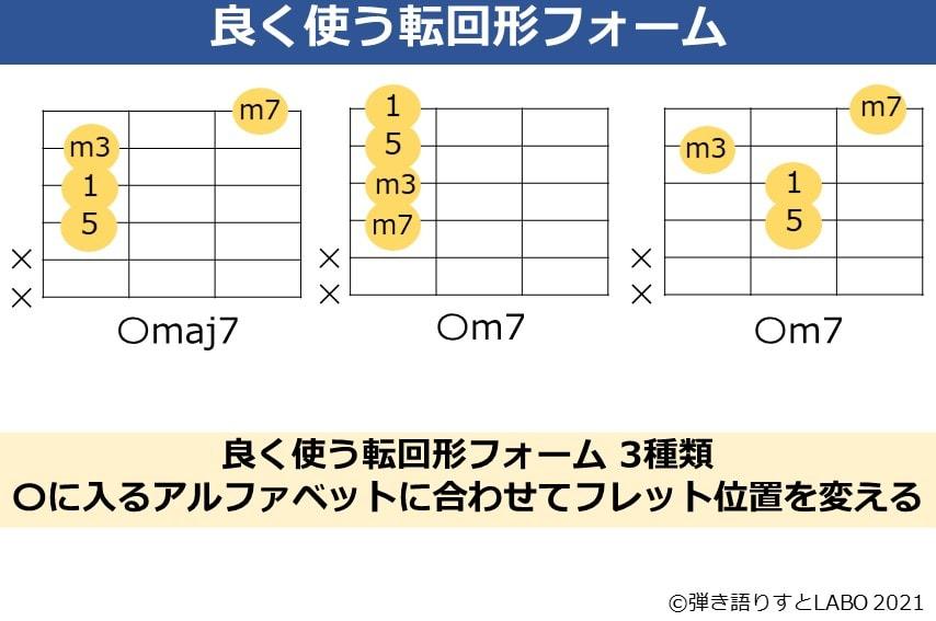 転回形のギターフォームで良く使う3種類