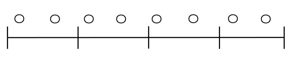耳コピ練習曲2。〇に入るコードは何でしょう?