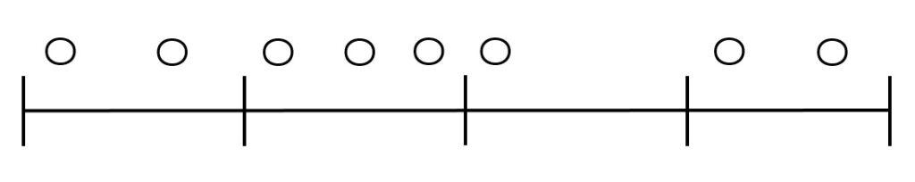 耳コピ練習曲3。〇に入るコードは何でしょう?