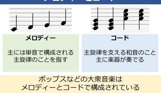 コードの付け方。メロディーにコードを付ける流れを自作曲を題材に解説