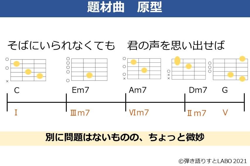 リハーモナイズをやってみよう!題材曲の歌詞、コード進行、ギターコードフォーム