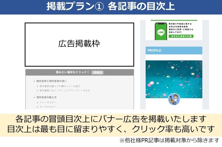 広告掲載プラン1 各記事の目次上へのバナー広告掲載例